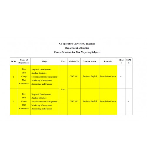 Course Schedule of English Dept.